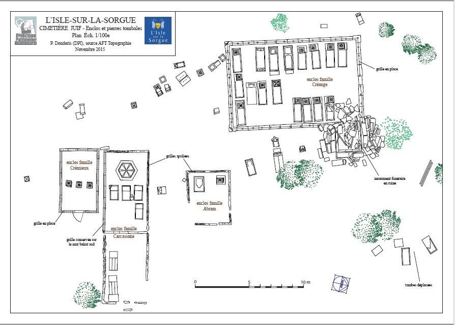 Plan cimetière